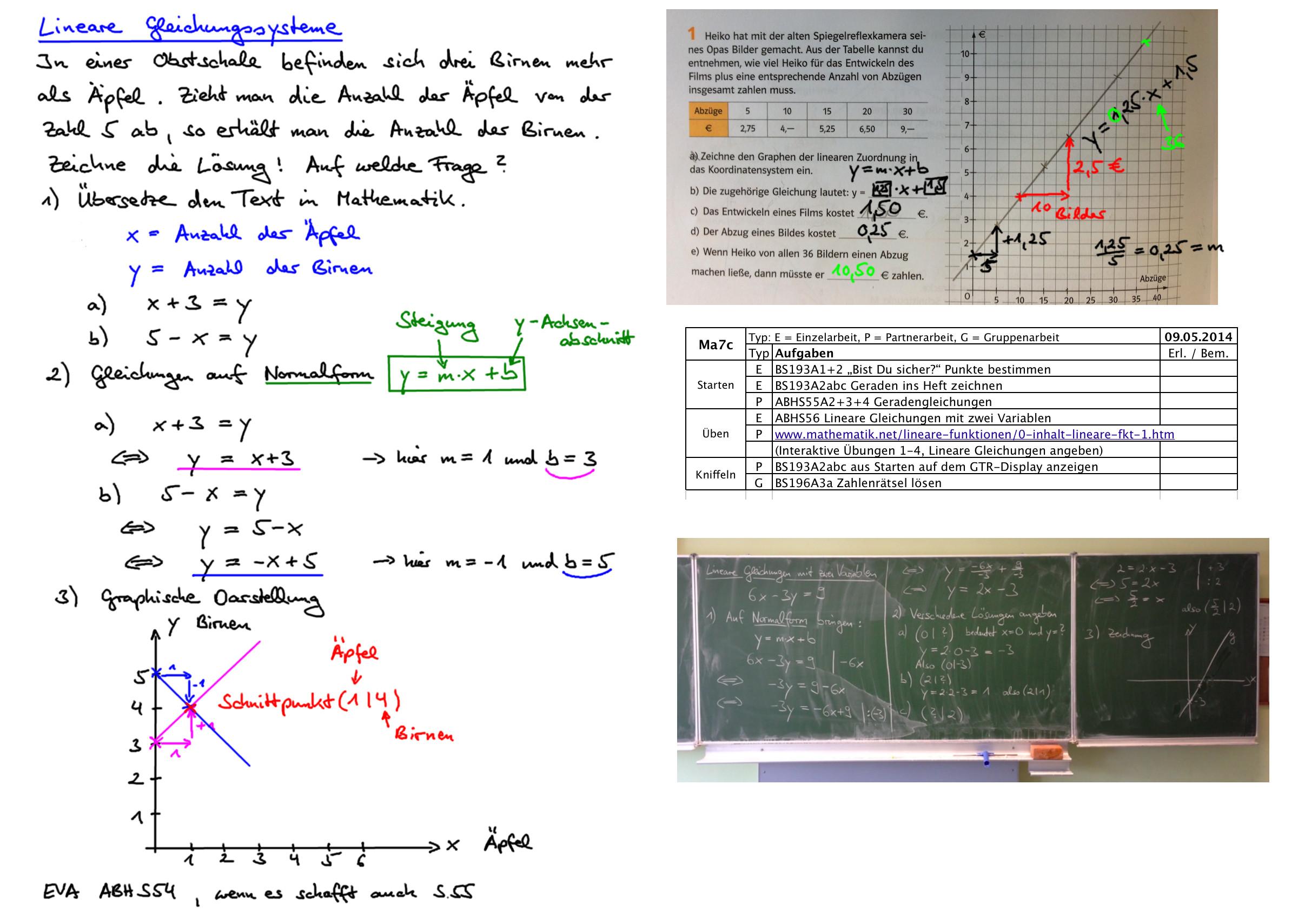 Inverse Trigonometrische Funktionen Klasse 12 Pdf...